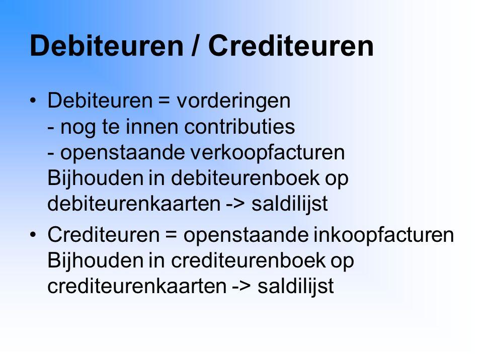 Debiteuren / Crediteuren