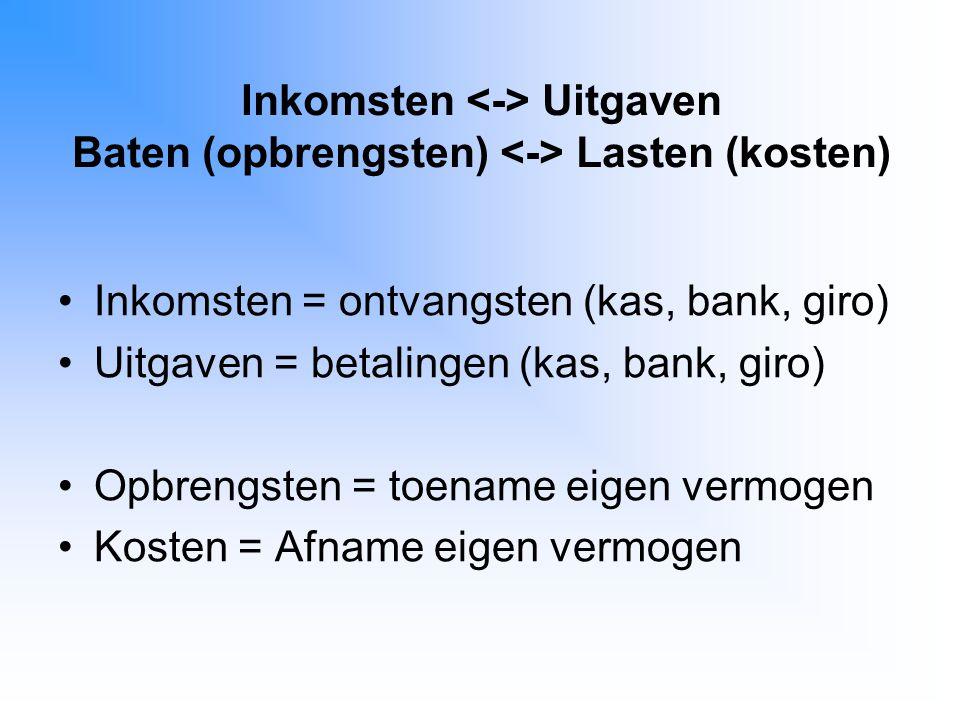 Inkomsten <-> Uitgaven Baten (opbrengsten) <-> Lasten (kosten)