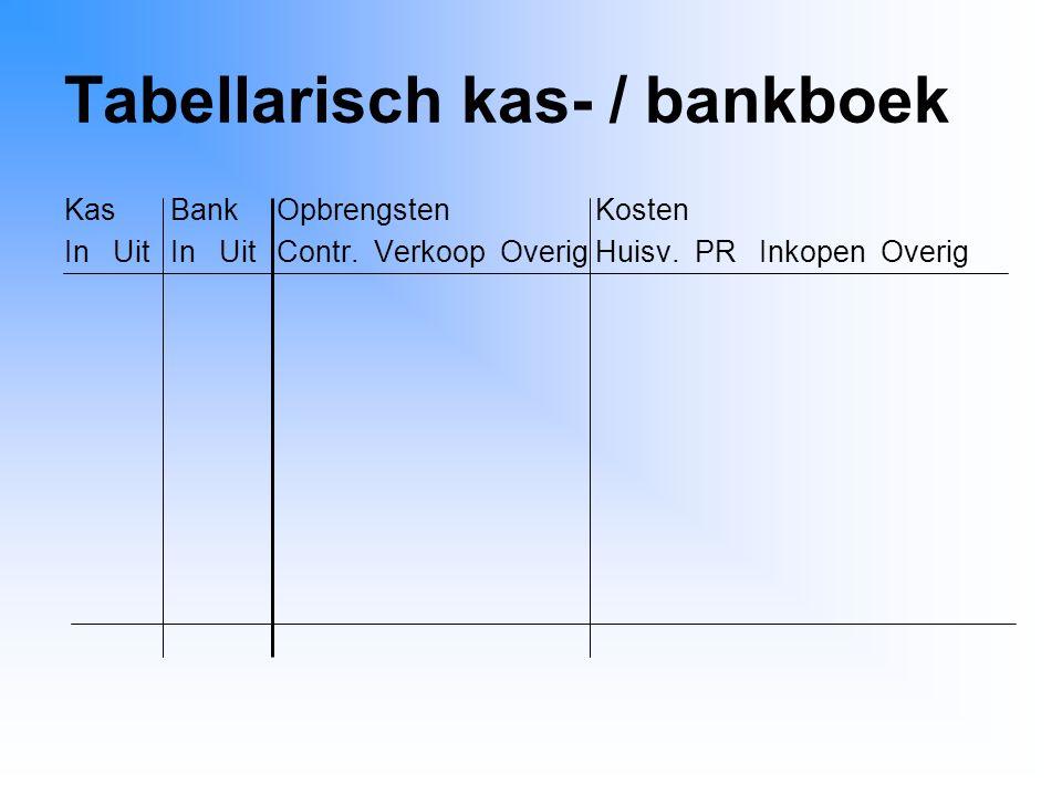 Tabellarisch kas- / bankboek
