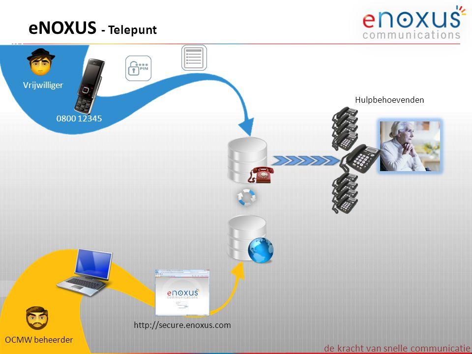 eNOXUS - Telepunt Vrijwilliger Hulpbehoevenden 0800 12345