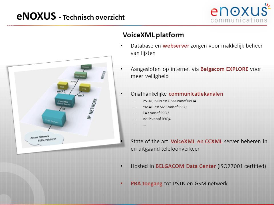 eNOXUS - Technisch overzicht