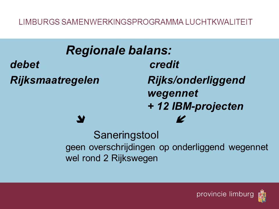 LIMBURGS SAMENWERKINGSPROGRAMMA LUCHTKWALITEIT