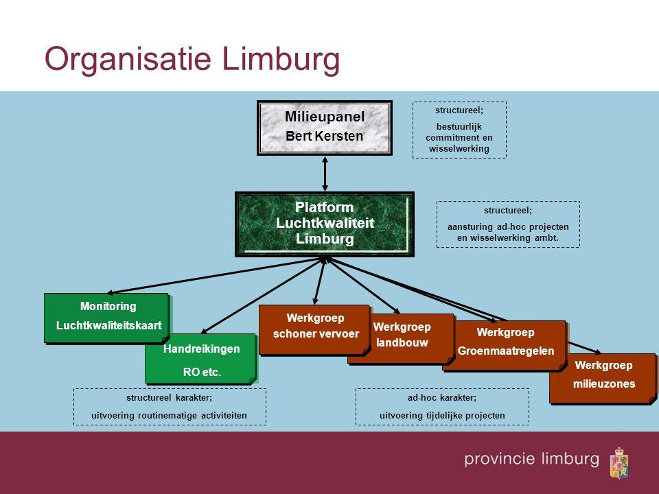 bestuurlijk commitment en wisselwerking
