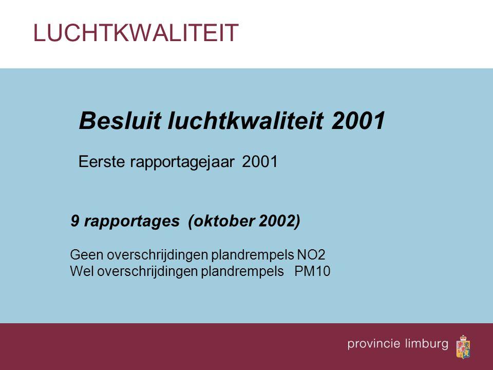 Besluit luchtkwaliteit 2001