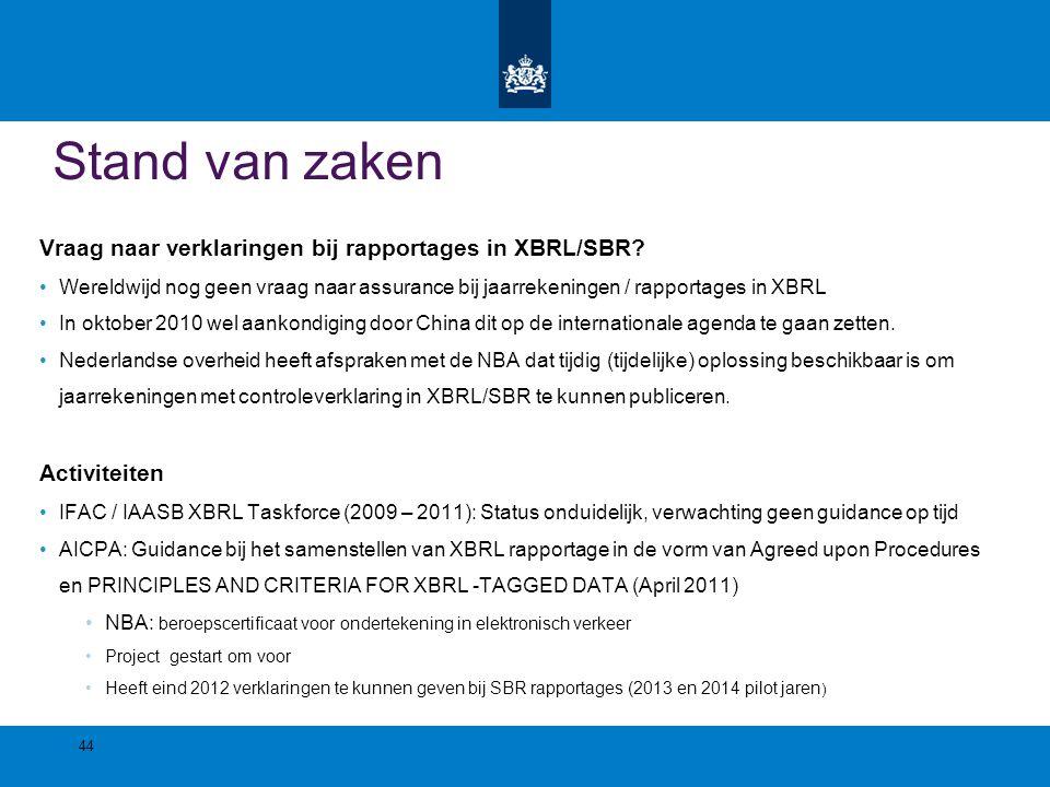 Stand van zaken Vraag naar verklaringen bij rapportages in XBRL/SBR