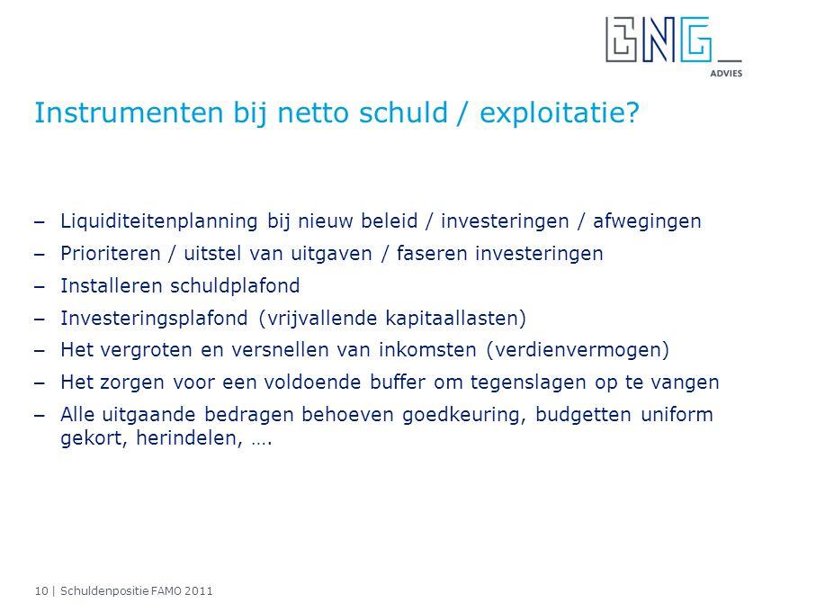 Instrumenten bij netto schuld / exploitatie