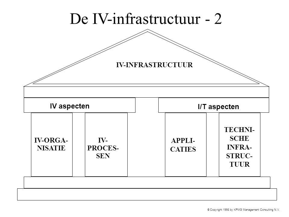 De IV-infrastructuur - 2