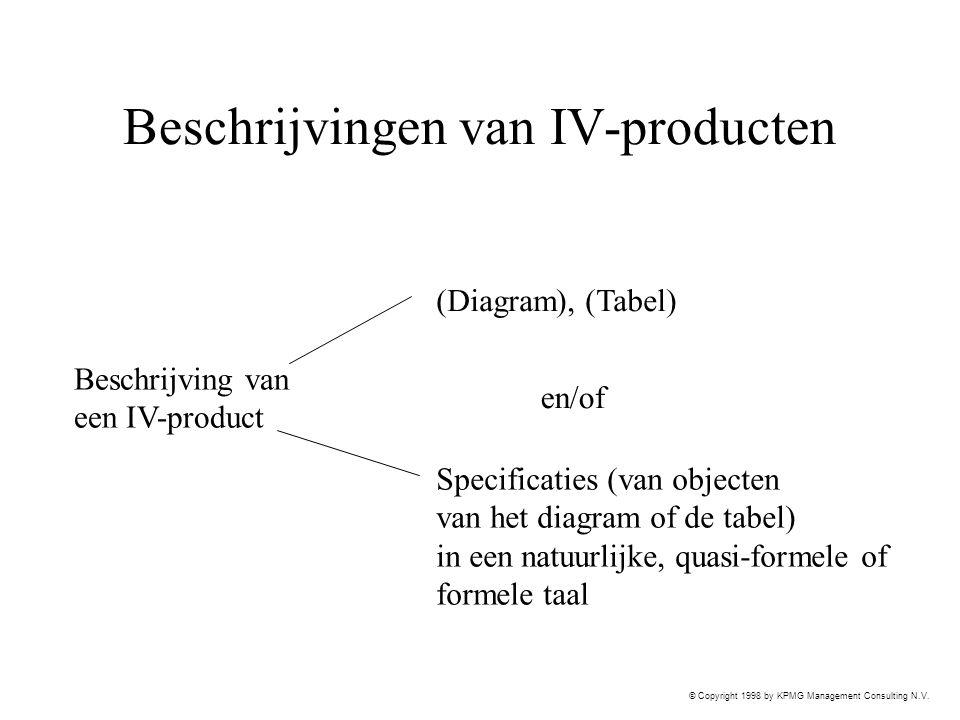 Beschrijvingen van IV-producten