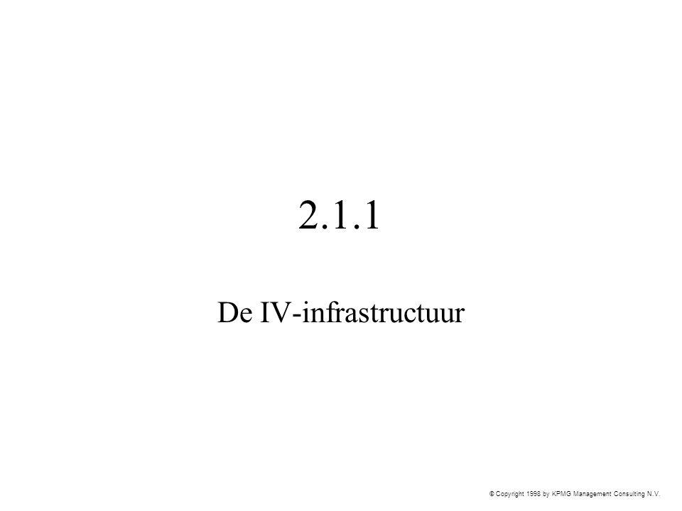 2.1.1 De IV-infrastructuur