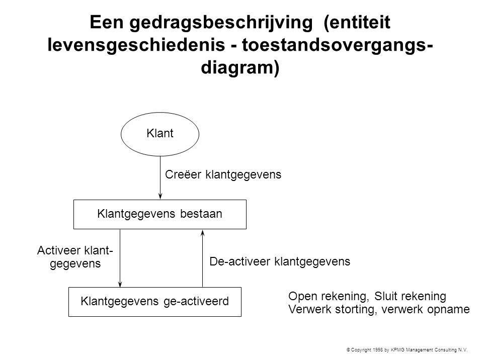 Een gedragsbeschrijving (entiteit levensgeschiedenis - toestandsovergangs- diagram)