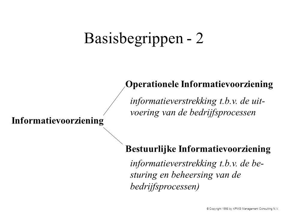 Basisbegrippen - 2 Operationele Informatievoorziening