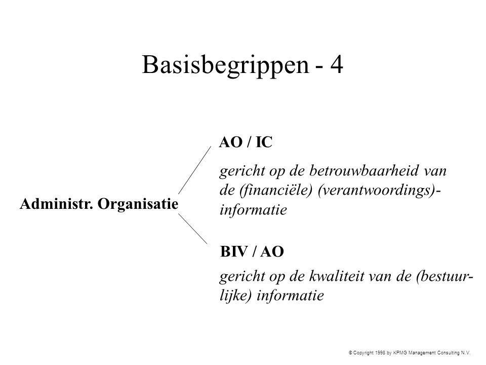 Basisbegrippen - 4 AO / IC gericht op de betrouwbaarheid van