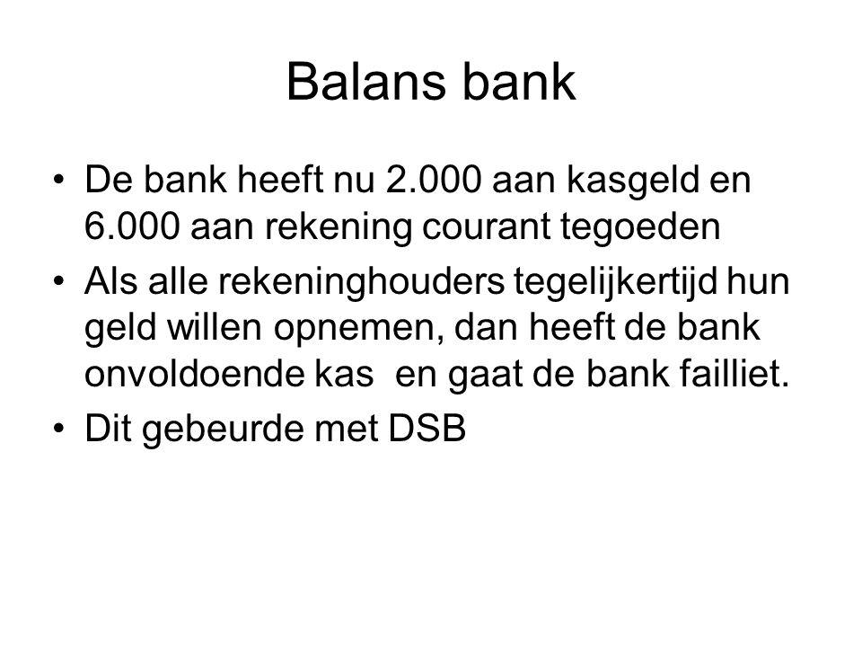 Balans bank De bank heeft nu 2.000 aan kasgeld en 6.000 aan rekening courant tegoeden.
