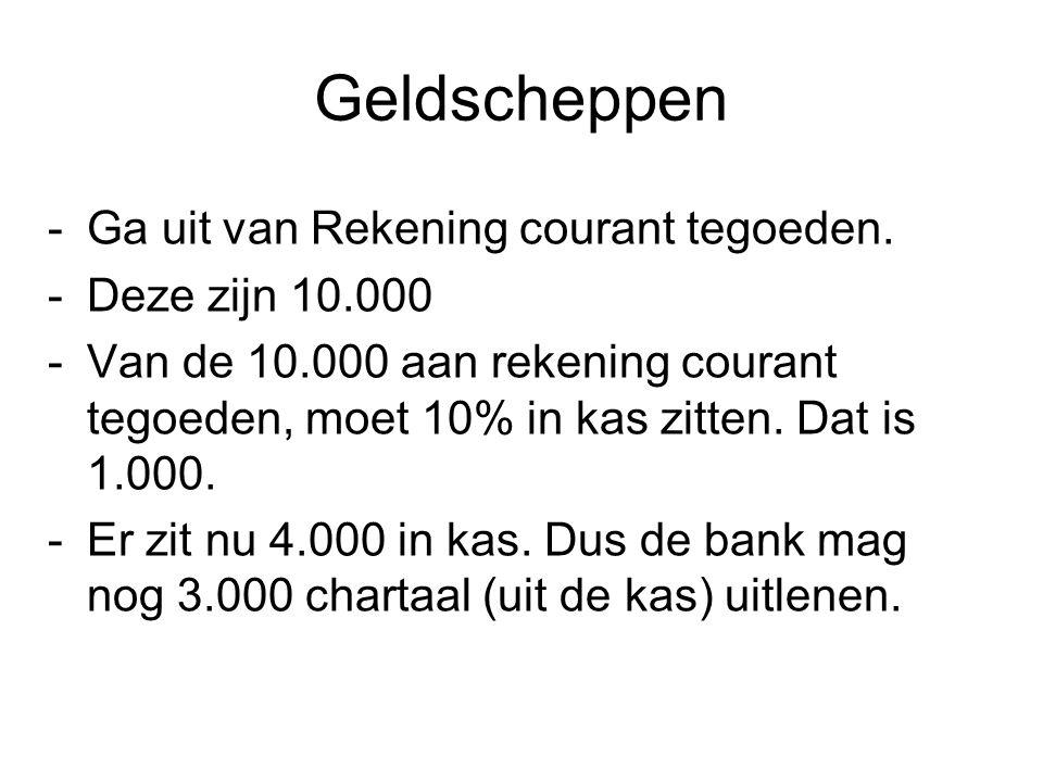 Geldscheppen Ga uit van Rekening courant tegoeden. Deze zijn 10.000