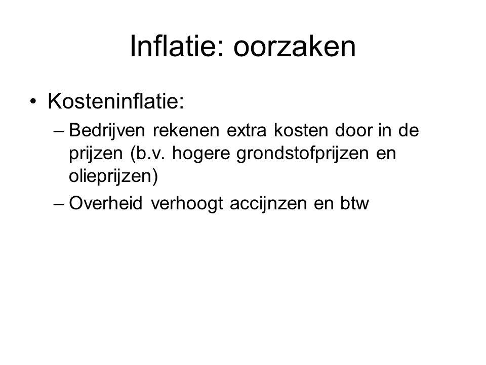 Inflatie: oorzaken Kosteninflatie: