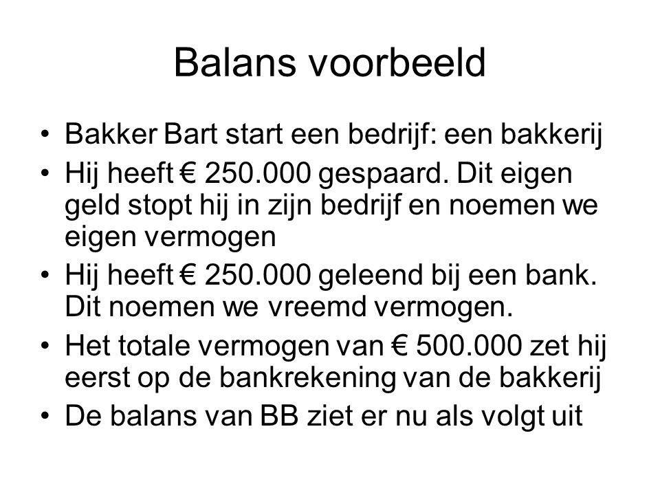 Balans voorbeeld Bakker Bart start een bedrijf: een bakkerij