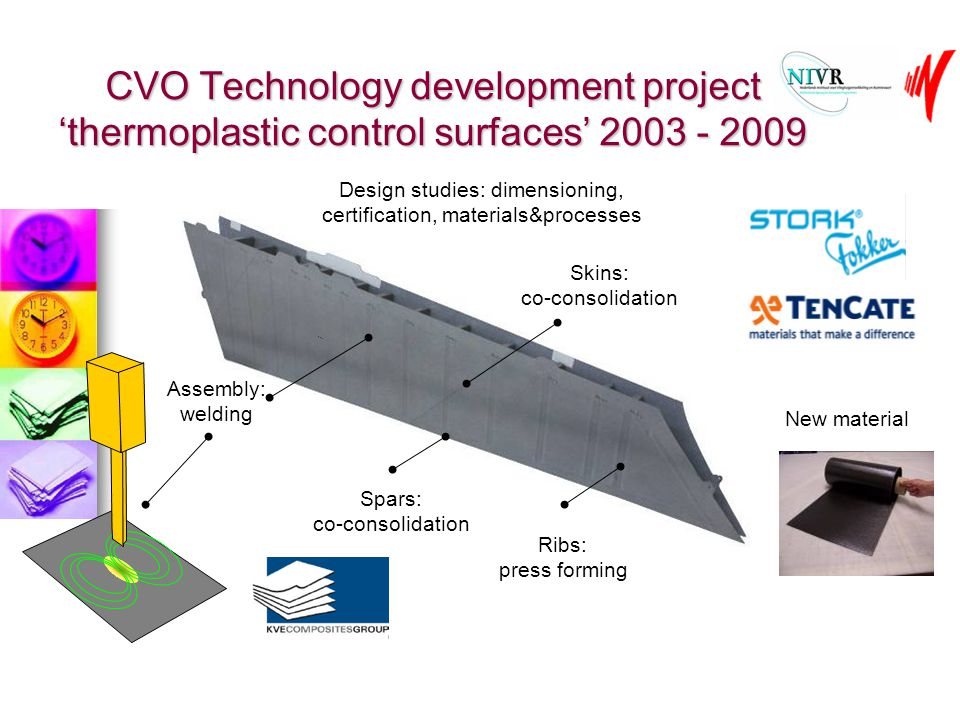 CVO Technology development project 'thermoplastic control surfaces'