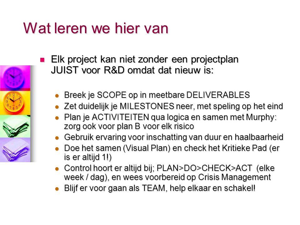 Wat leren we hier van Elk project kan niet zonder een projectplan JUIST voor R&D omdat dat nieuw is: