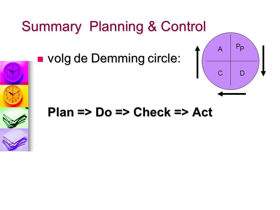Summary Planning & Control