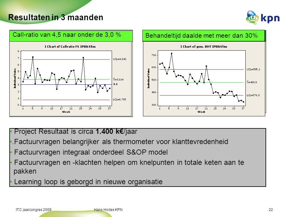 Resultaten in 3 maanden Project Resultaat is circa 1.400 k€/jaar