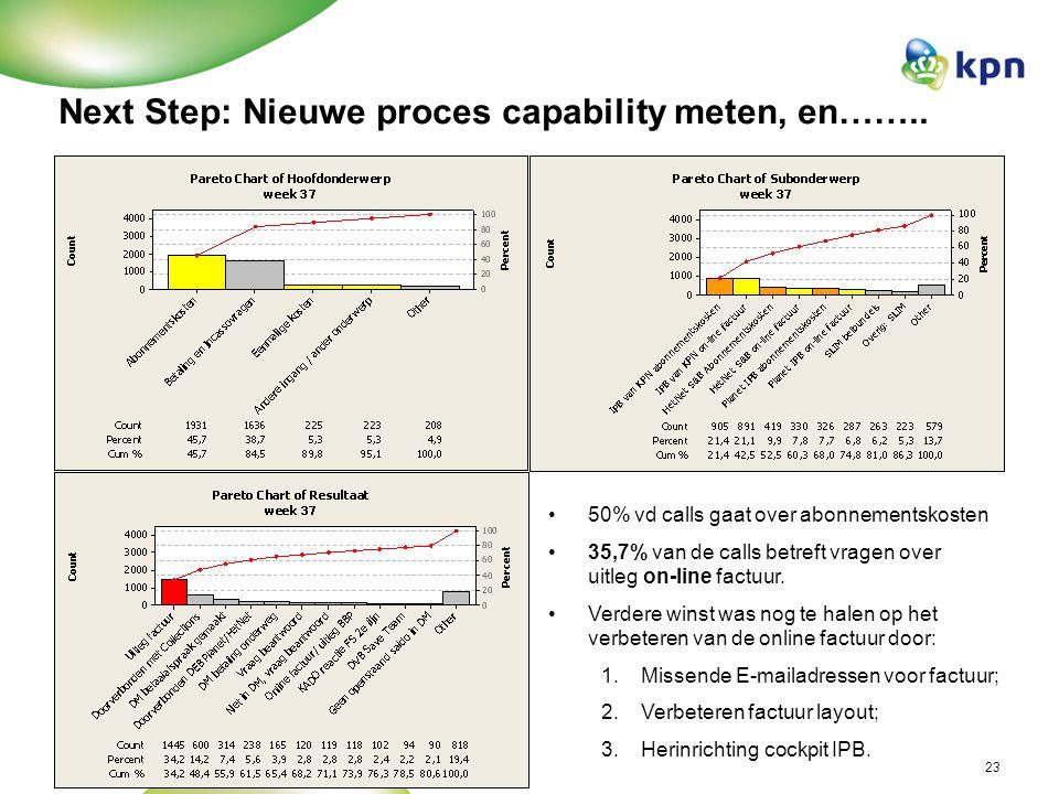 Next Step: Nieuwe proces capability meten, en……..