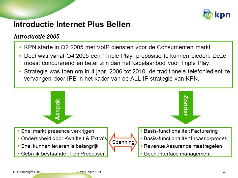 Introductie Internet Plus Bellen