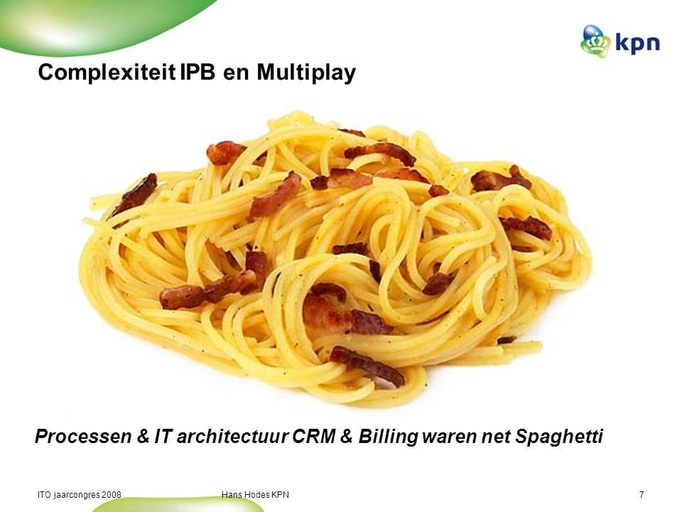 Complexiteit IPB en Multiplay