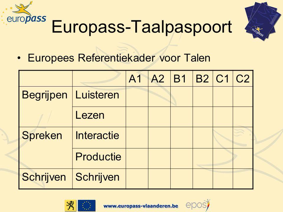 Europass-Taalpaspoort