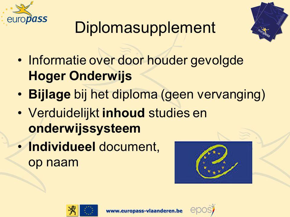 Diplomasupplement Informatie over door houder gevolgde Hoger Onderwijs