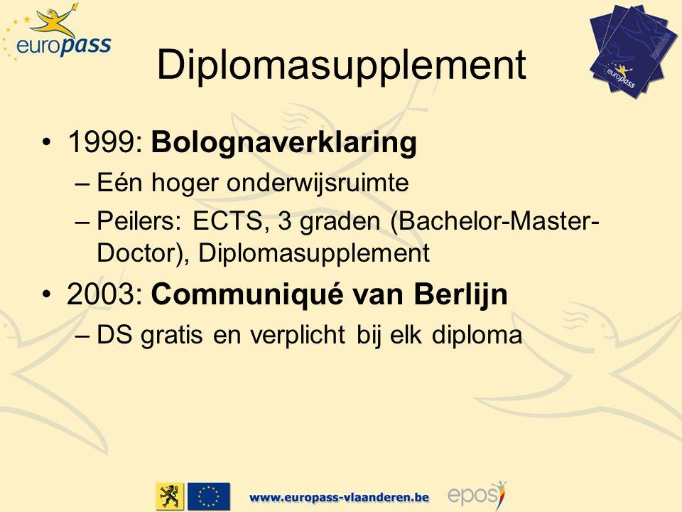 Diplomasupplement 1999: Bolognaverklaring 2003: Communiqué van Berlijn