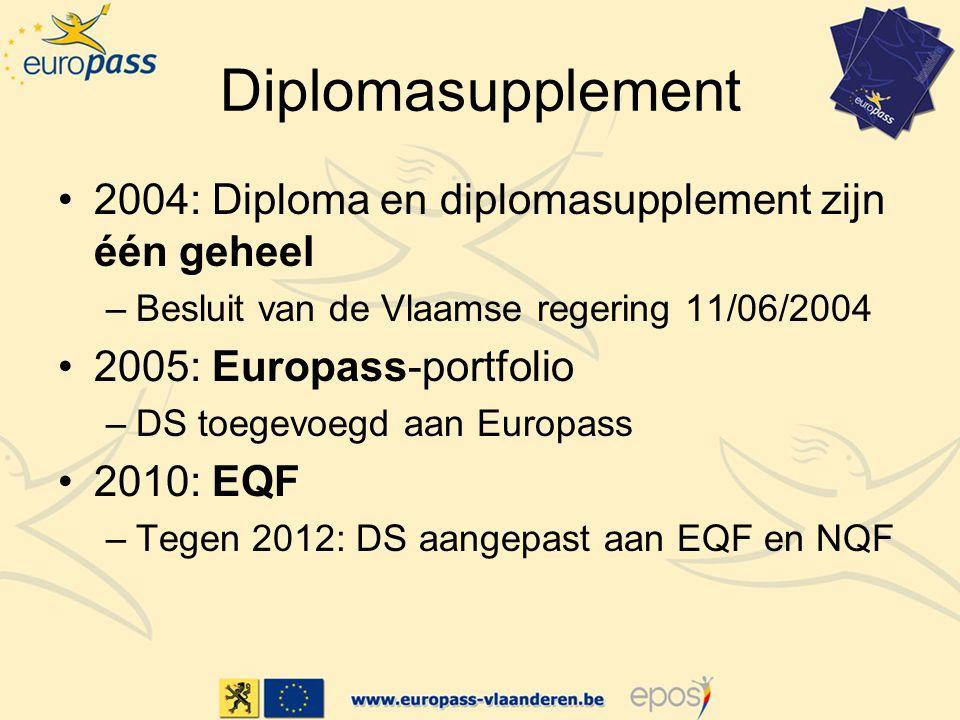 Diplomasupplement 2004: Diploma en diplomasupplement zijn één geheel