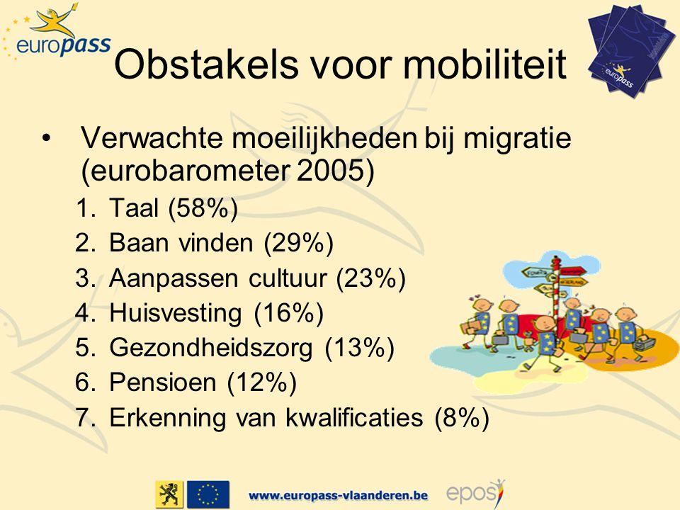 Obstakels voor mobiliteit