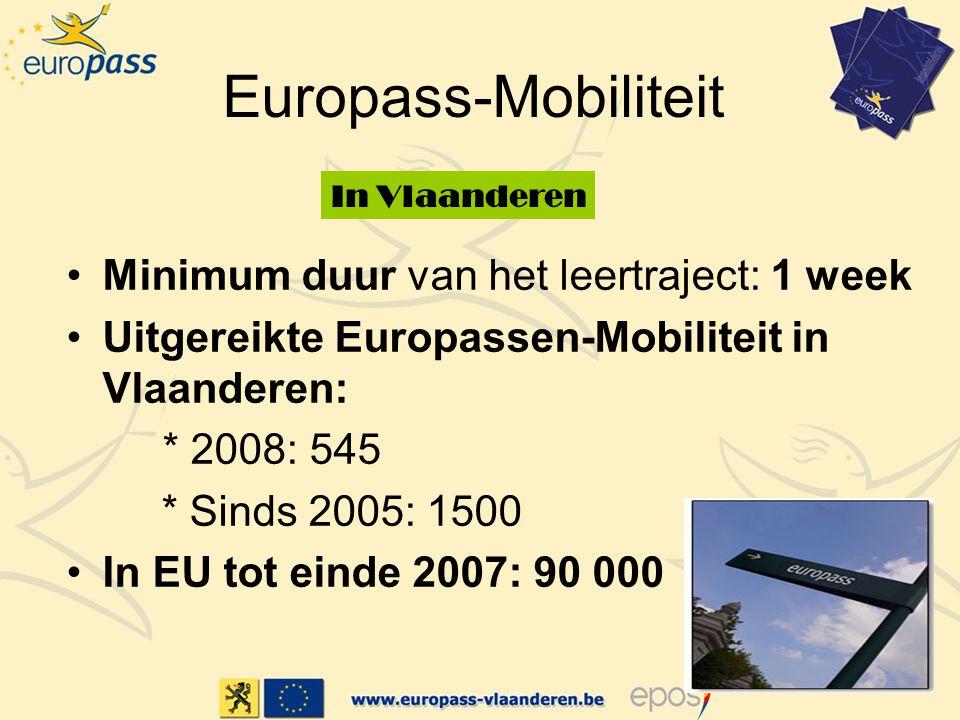 Europass-Mobiliteit Minimum duur van het leertraject: 1 week