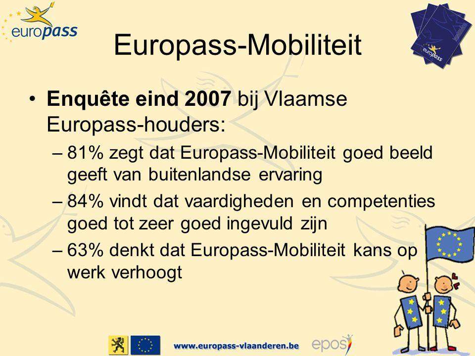 Europass-Mobiliteit Enquête eind 2007 bij Vlaamse Europass-houders: