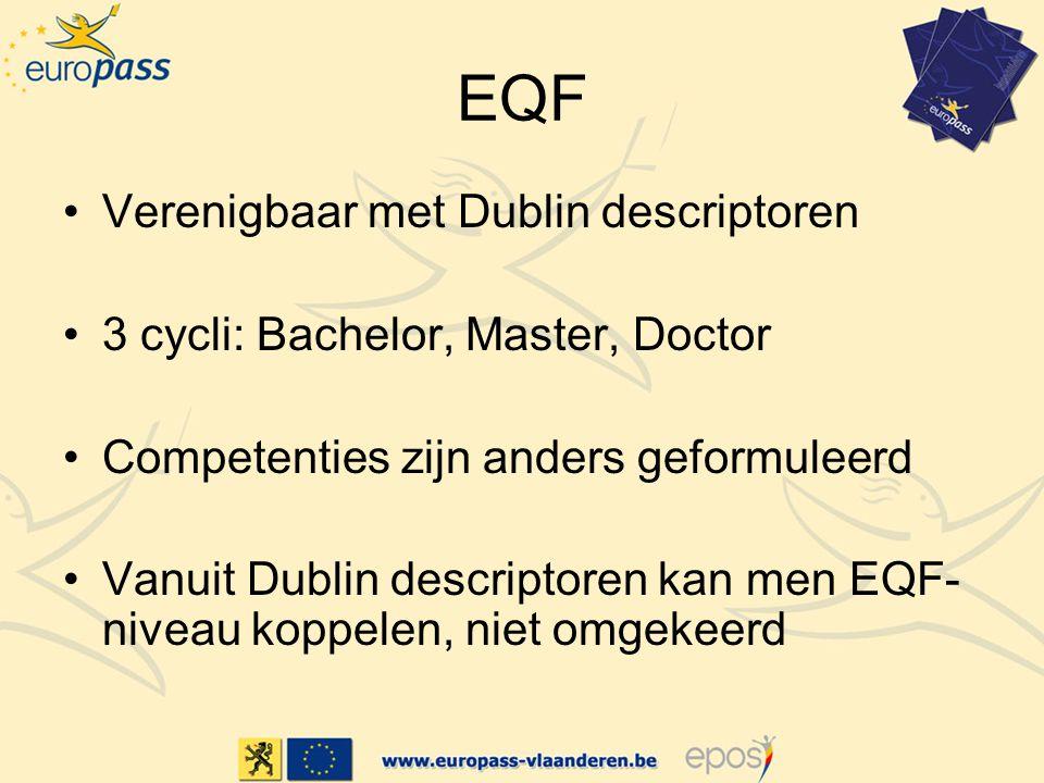 EQF Verenigbaar met Dublin descriptoren