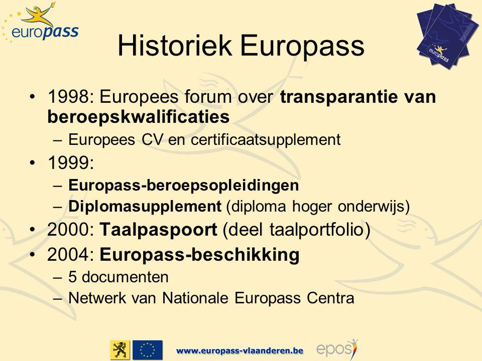 Historiek Europass 1998: Europees forum over transparantie van beroepskwalificaties. Europees CV en certificaatsupplement.