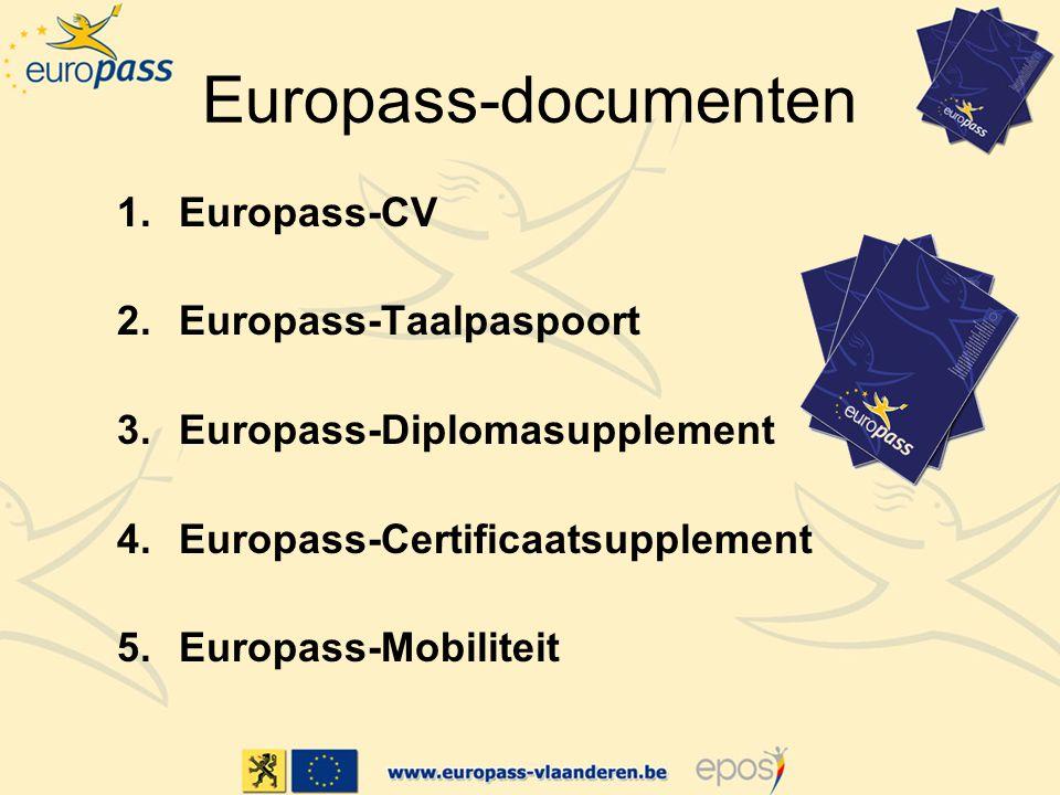 Europass-documenten Europass-CV Europass-Taalpaspoort