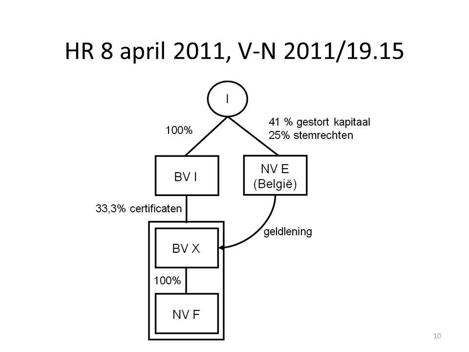 HR 8 april 2011, V-N 2011/19.15