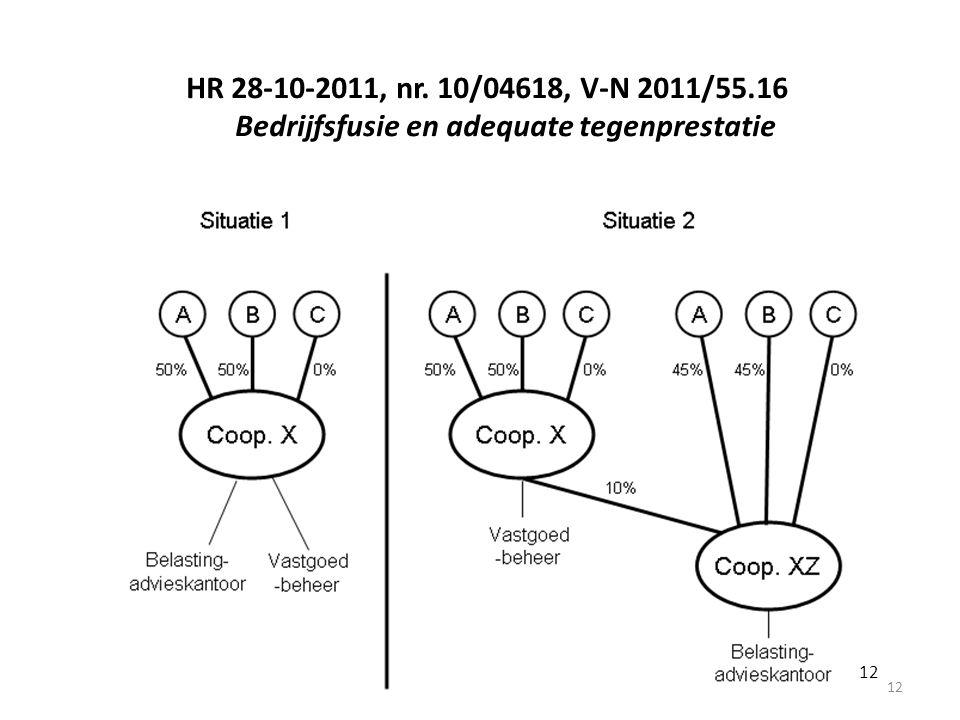 HR 28-10-2011, nr. 10/04618, V-N 2011/55.16 Bedrijfsfusie en adequate tegenprestatie
