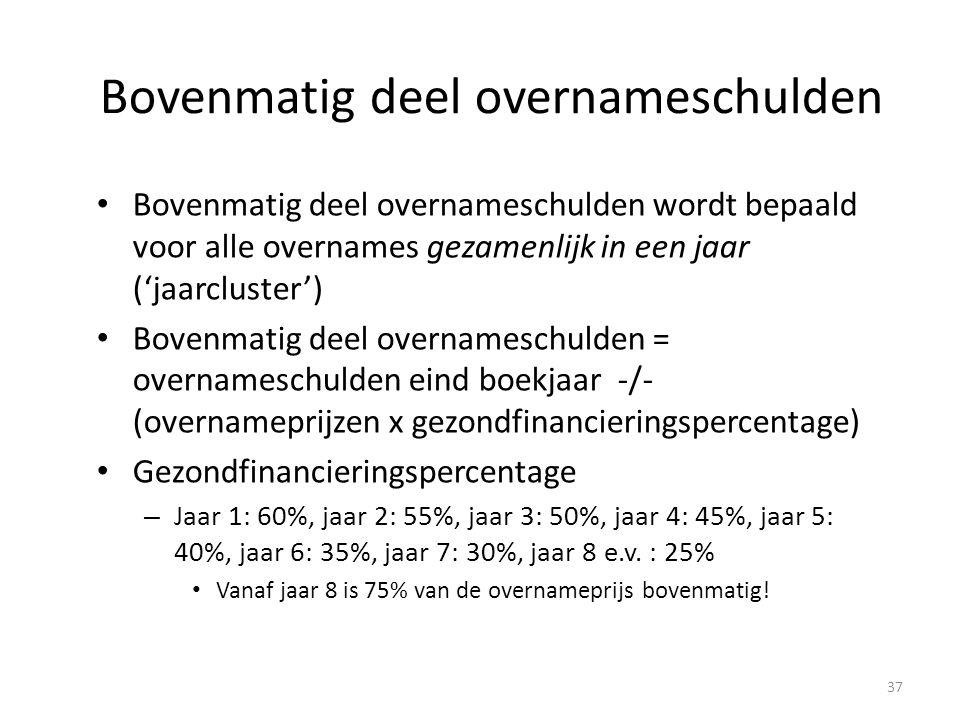 Bovenmatig deel overnameschulden