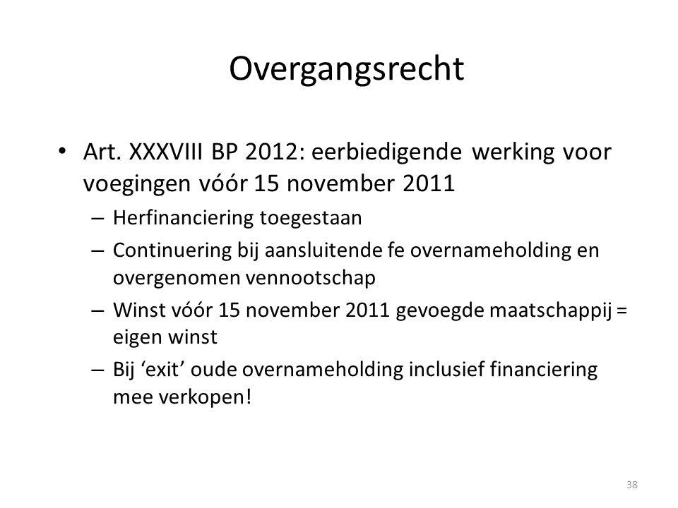 Overgangsrecht Art. XXXVIII BP 2012: eerbiedigende werking voor voegingen vóór 15 november 2011. Herfinanciering toegestaan.