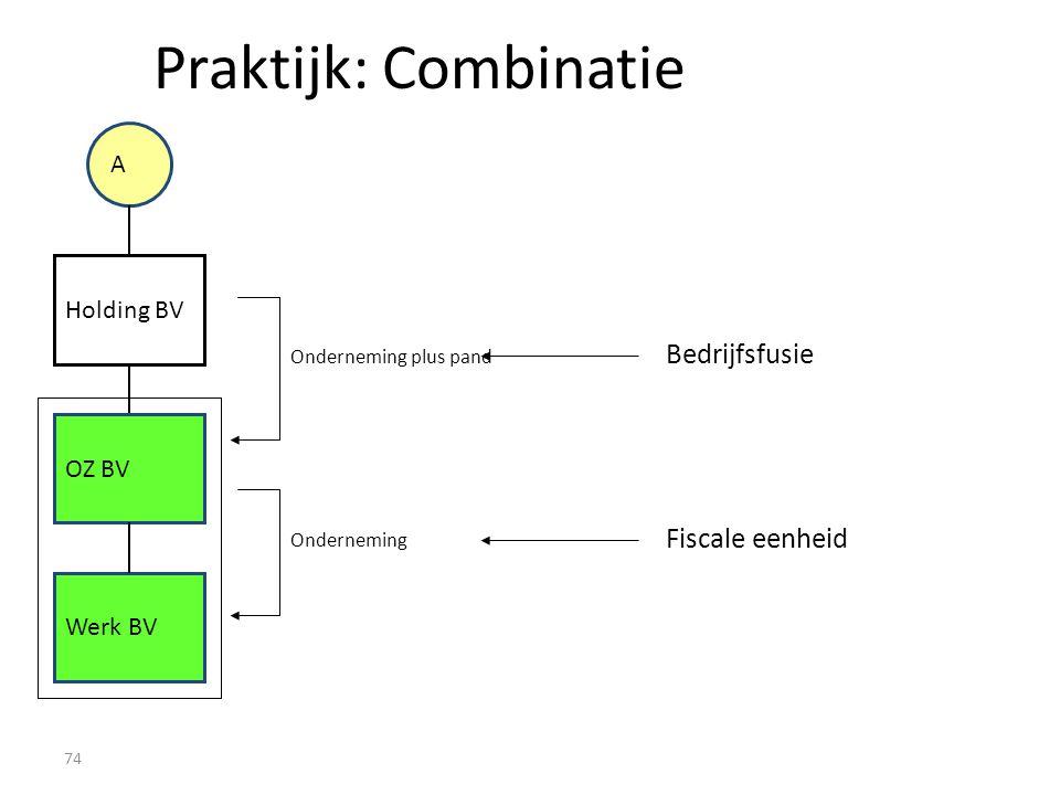 Praktijk: Combinatie Bedrijfsfusie Fiscale eenheid A Holding BV OZ BV