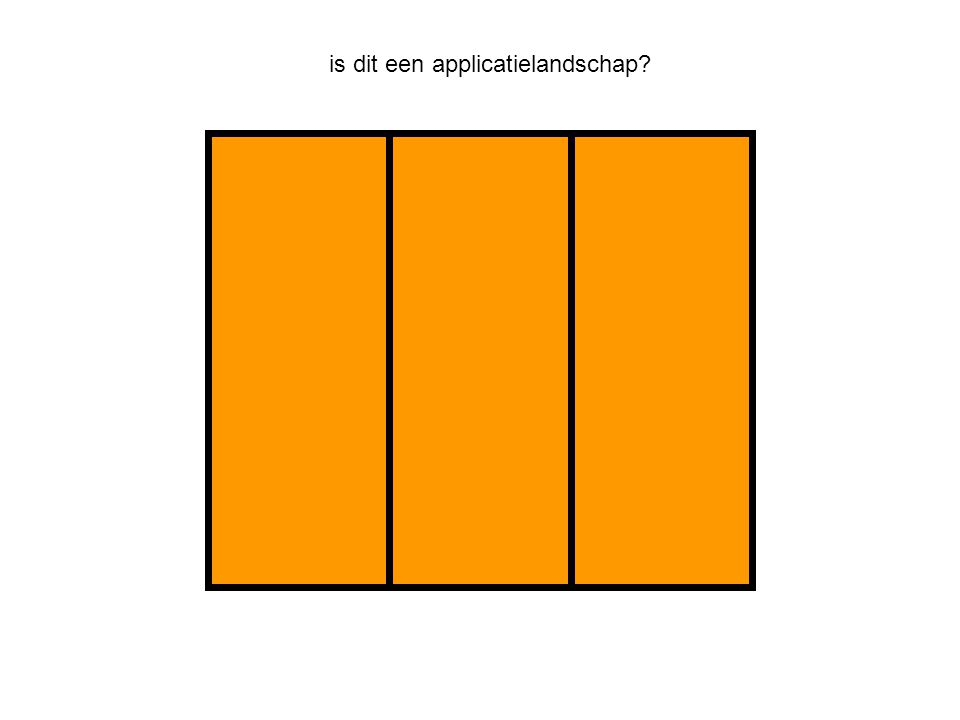 is dit een applicatielandschap