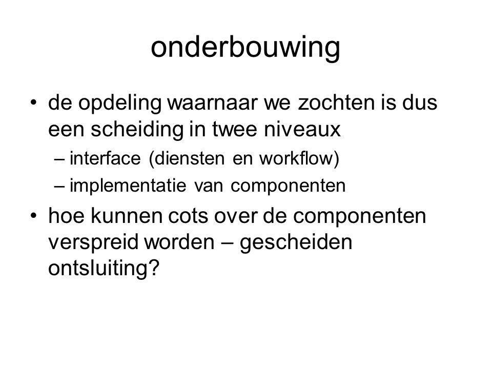 onderbouwing de opdeling waarnaar we zochten is dus een scheiding in twee niveaux. interface (diensten en workflow)
