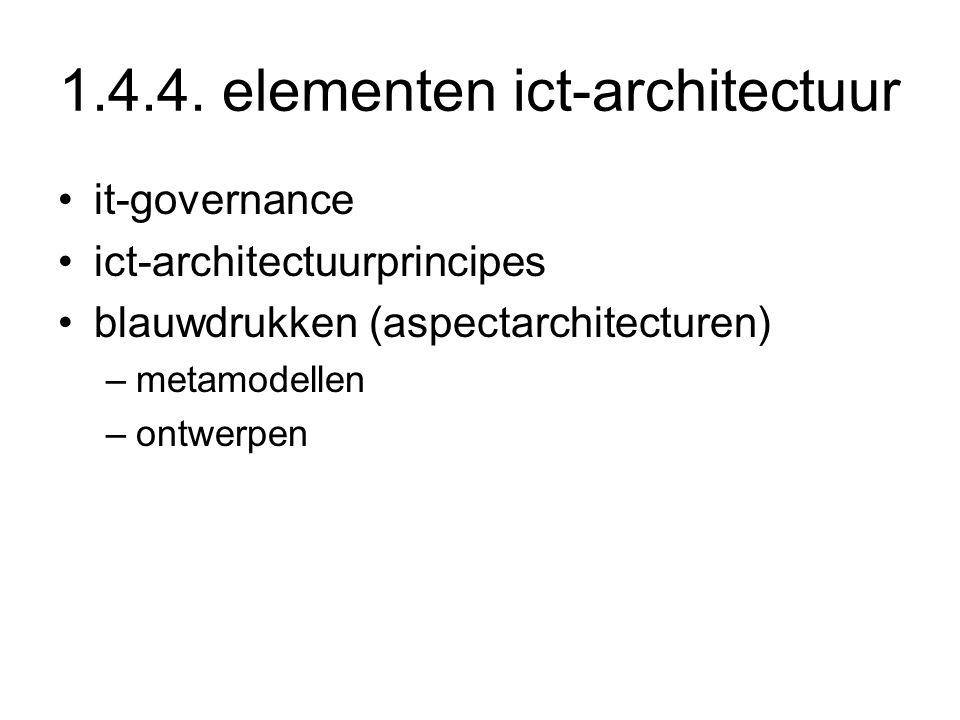 1.4.4. elementen ict-architectuur
