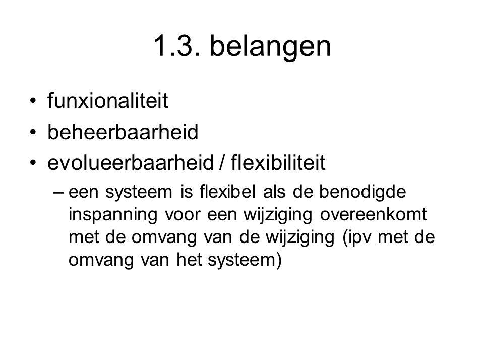 1.3. belangen funxionaliteit beheerbaarheid
