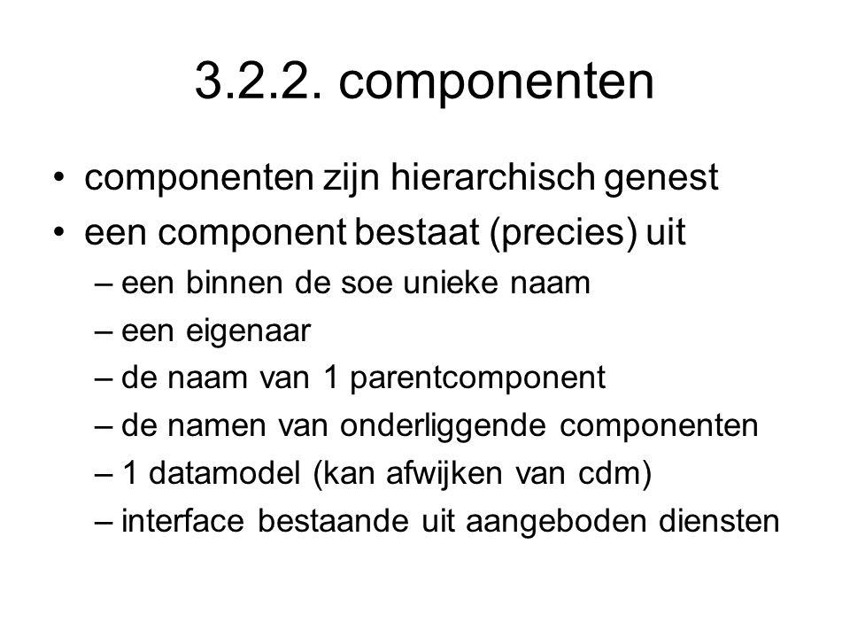 3.2.2. componenten componenten zijn hierarchisch genest
