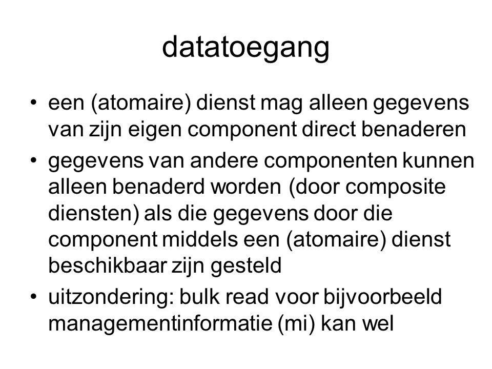 datatoegang een (atomaire) dienst mag alleen gegevens van zijn eigen component direct benaderen.