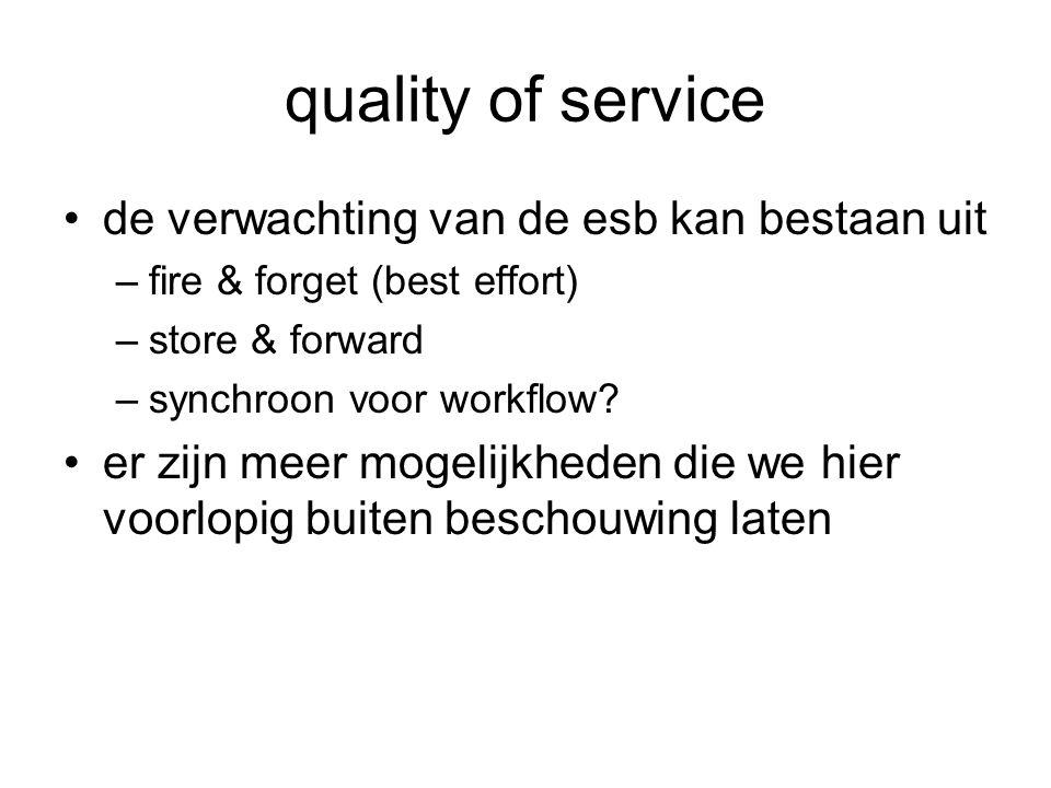 quality of service de verwachting van de esb kan bestaan uit