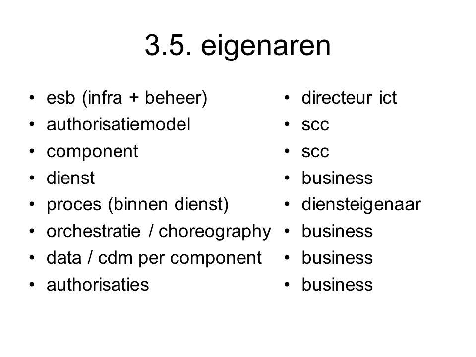 3.5. eigenaren esb (infra + beheer) authorisatiemodel component dienst